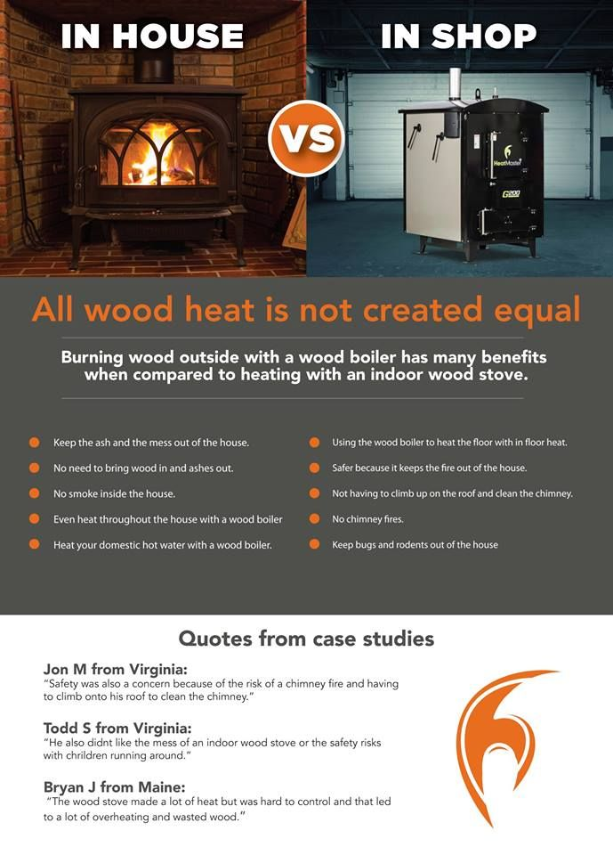 Outdoor Wood Boilers Vs Indoor Wood Stoves Which Is Better Indoor Wood Furnace Wood Furnace Indoor Wood Stove