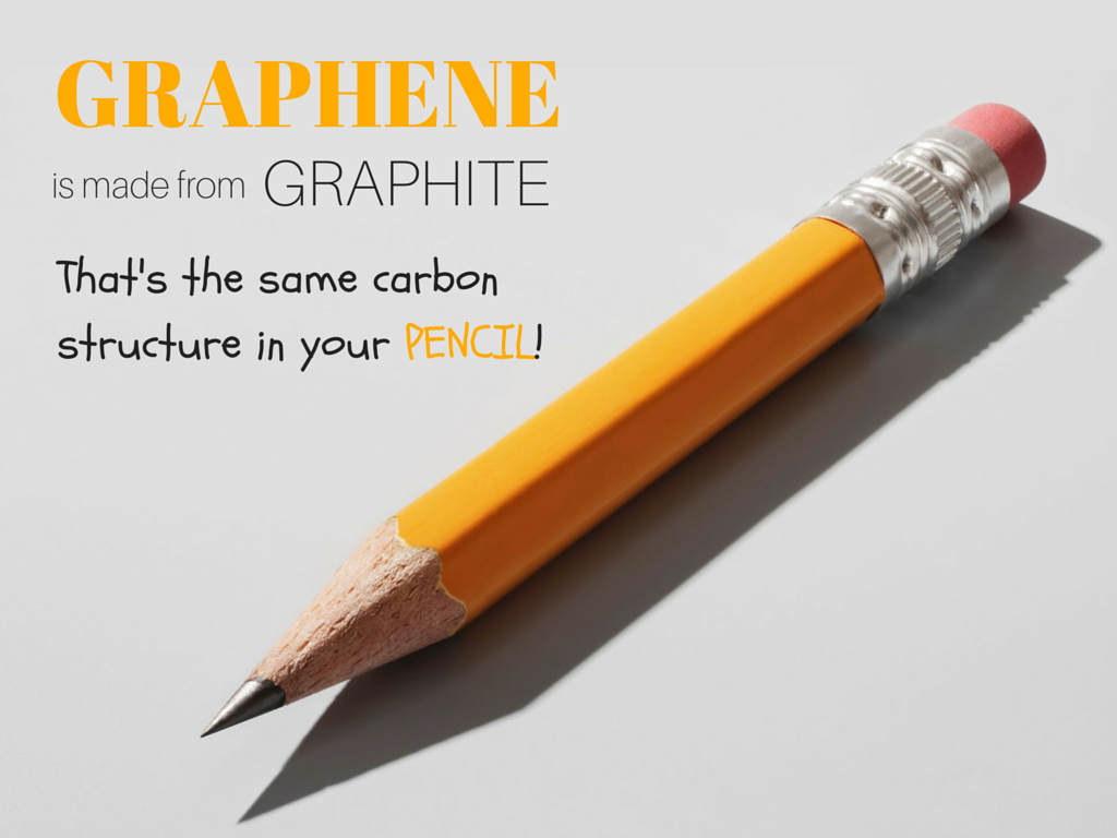 Graphene is made from graphite, the same carbon structure in your