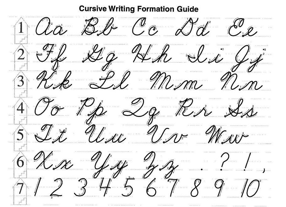 Cursive-writing-formation-guide typefacefont.com | CRAFT | for Grown ...