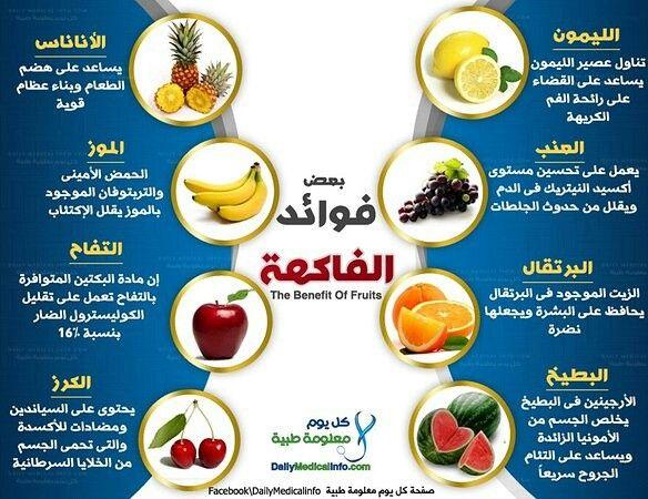 Pin By Farabi School On Farabi Language School Health Facts Food Health Fitness Food Fruit Benefits