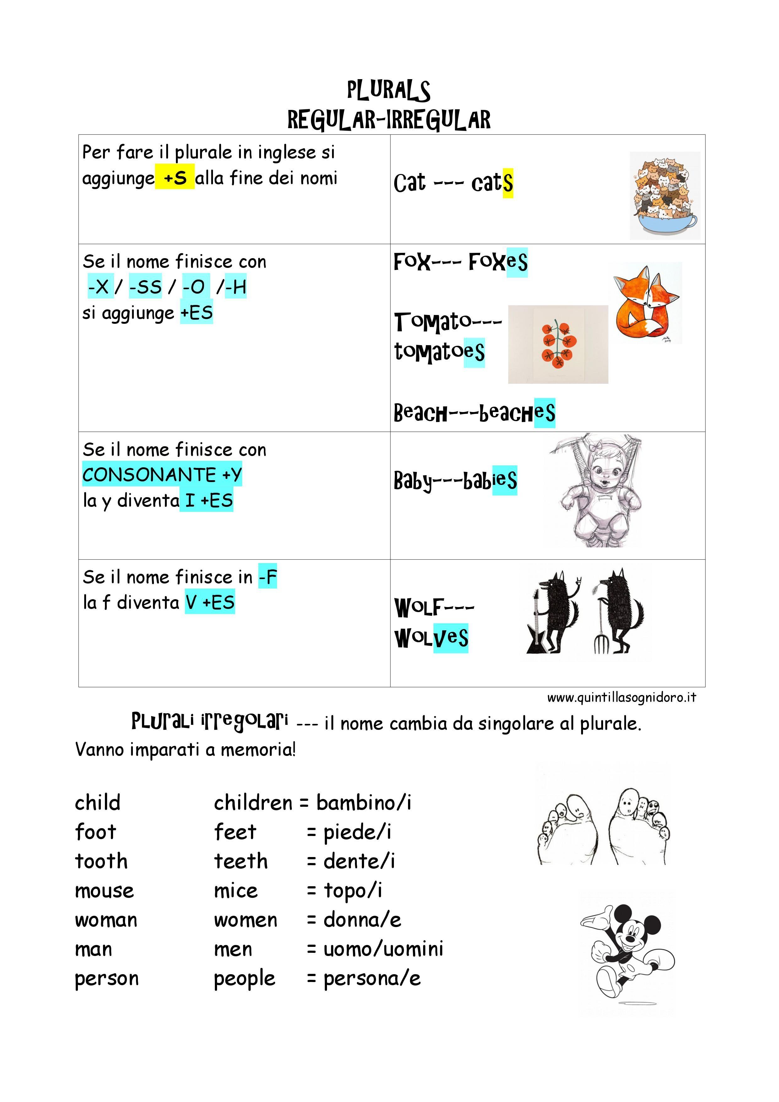 Esercizi E Giochi Per Imparare Il Lessico E La Grammatica Inglese
