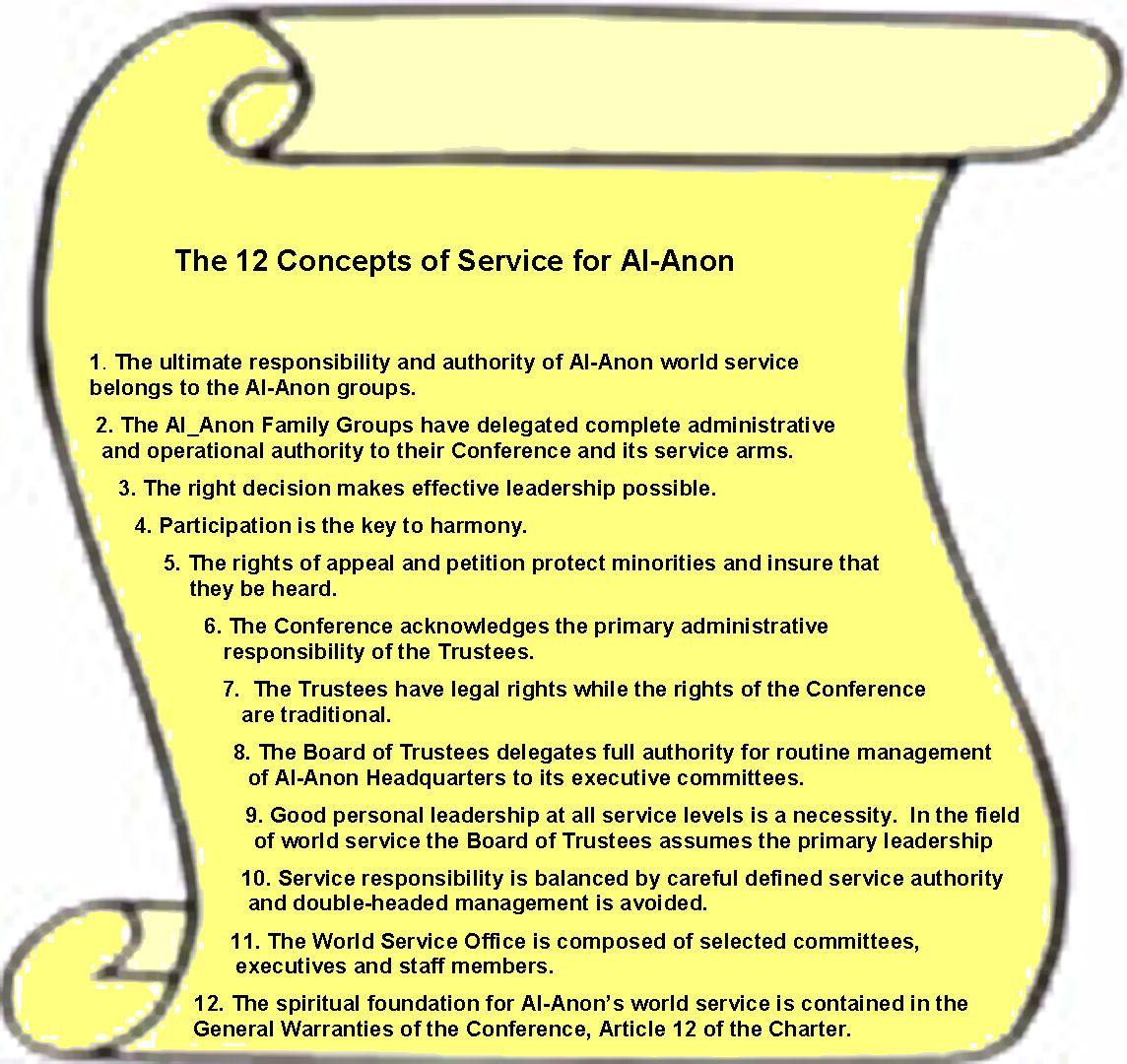 Al Anon 12 Concepts Of Service