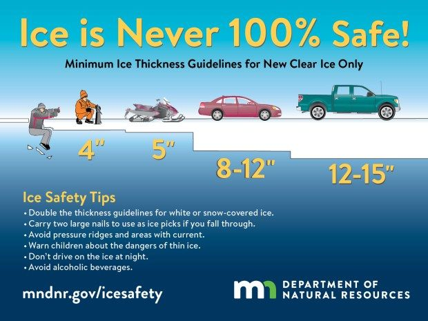 Safe ice thickness chart you can never be to stop by also www rh pinterest