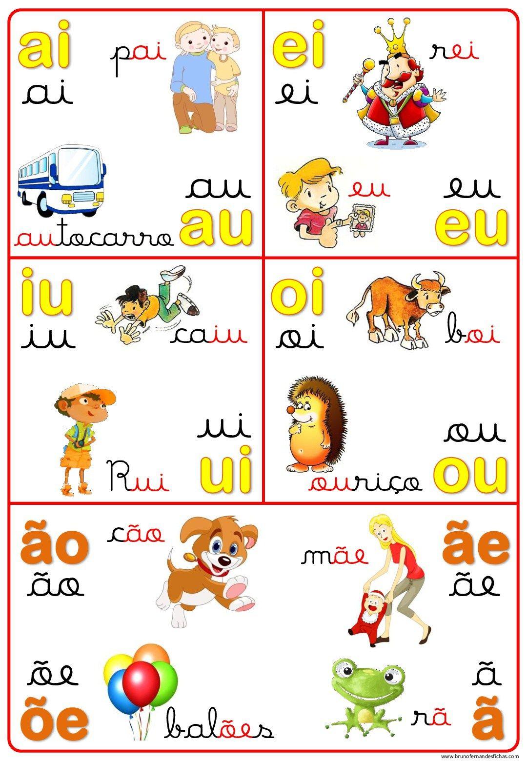 Coleccion De Silabarios En Gran Formato Atividade Alfabeto