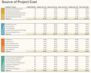 Project Budget Management Template Budget Spreadsheet Template