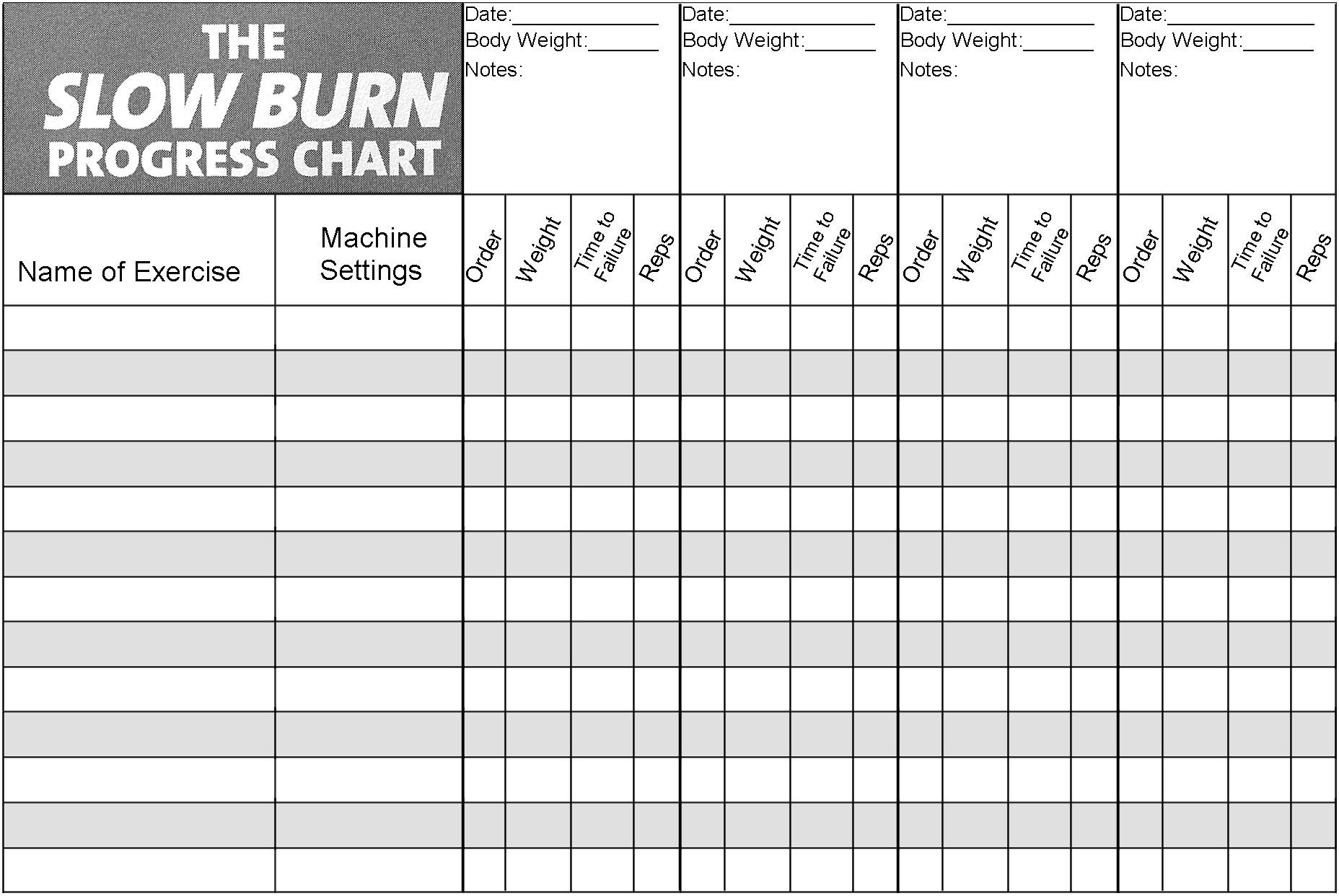 Slow Burn Workout Progress Chart  Low Carb And Paleo And Bacon