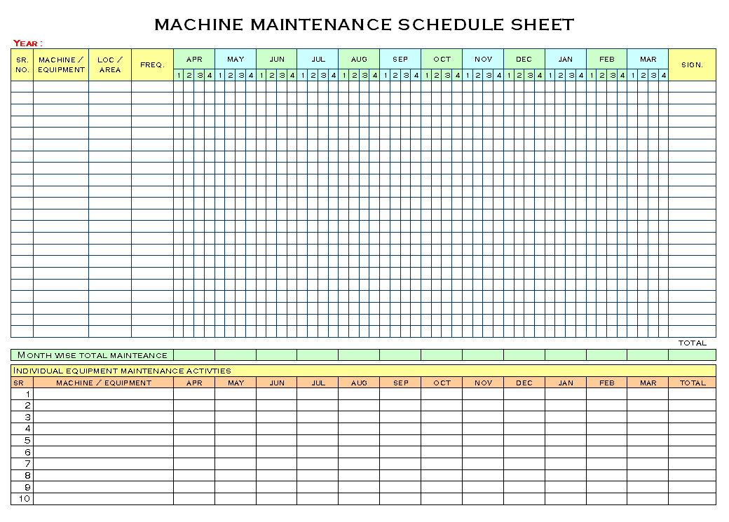 Preparation of schedule for machine maintenance work pinterest preparation of schedule for machine maintenance pronofoot35fo Images