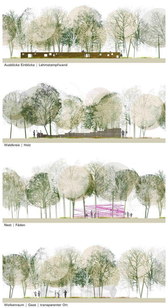 artistic of vegetation teaching