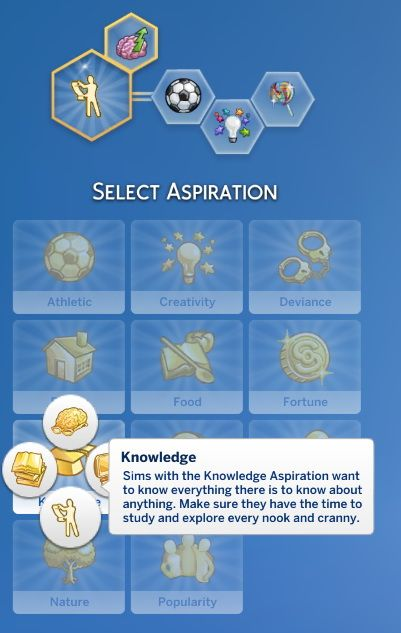 Mod The Sims: Knowledge Aspiration by jackboog21 • Sims 4
