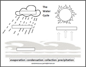 Learning Ideas Grades K 8 Oceans And The Water Cycle For Kids Water Cycle Worksheet Water Cycle Water Cycle For Kids