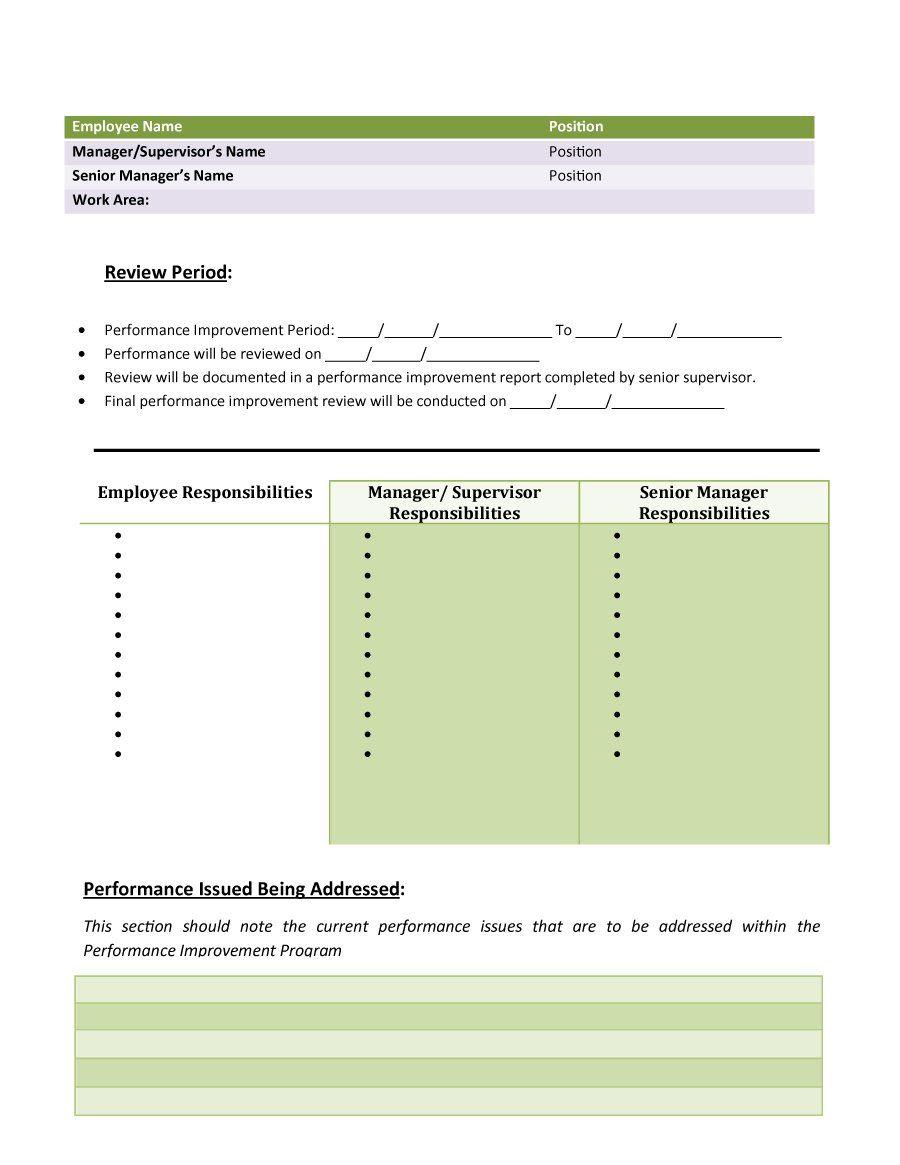 40 Performance Improvement Plan Templates Examples Report