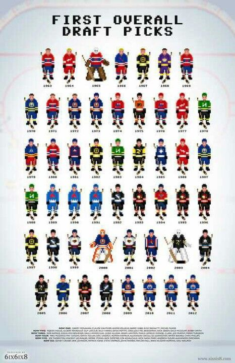 1st Overall Nhl Draft Picks 8 Bit Style Sports Hockey Teams