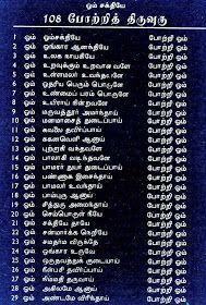 Adhiparasakthi Melmaruvathur 108 Potri Tamil Lyrics Lyrics