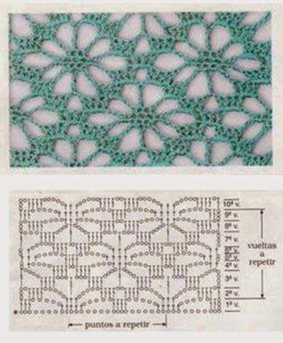 Häkelmuster | häkeln | Crochet, Crochet stitches und Crochet patterns