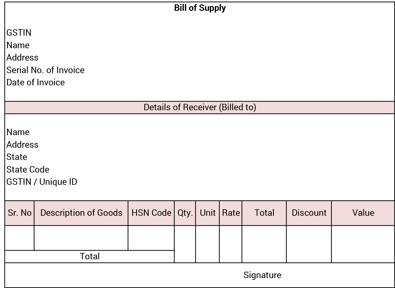 Invoice Format Under Gst Has Been Derived Checkout What Are