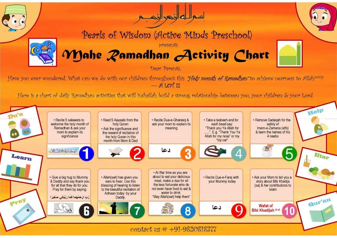 Ramadhan Activity Chart For Children