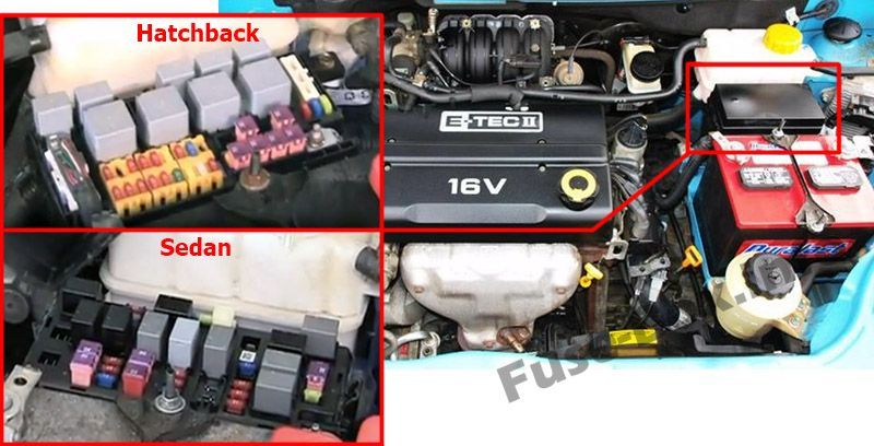Chevrolet Aveo 2007 2011 Fuse Box Location Chevrolet Aveo