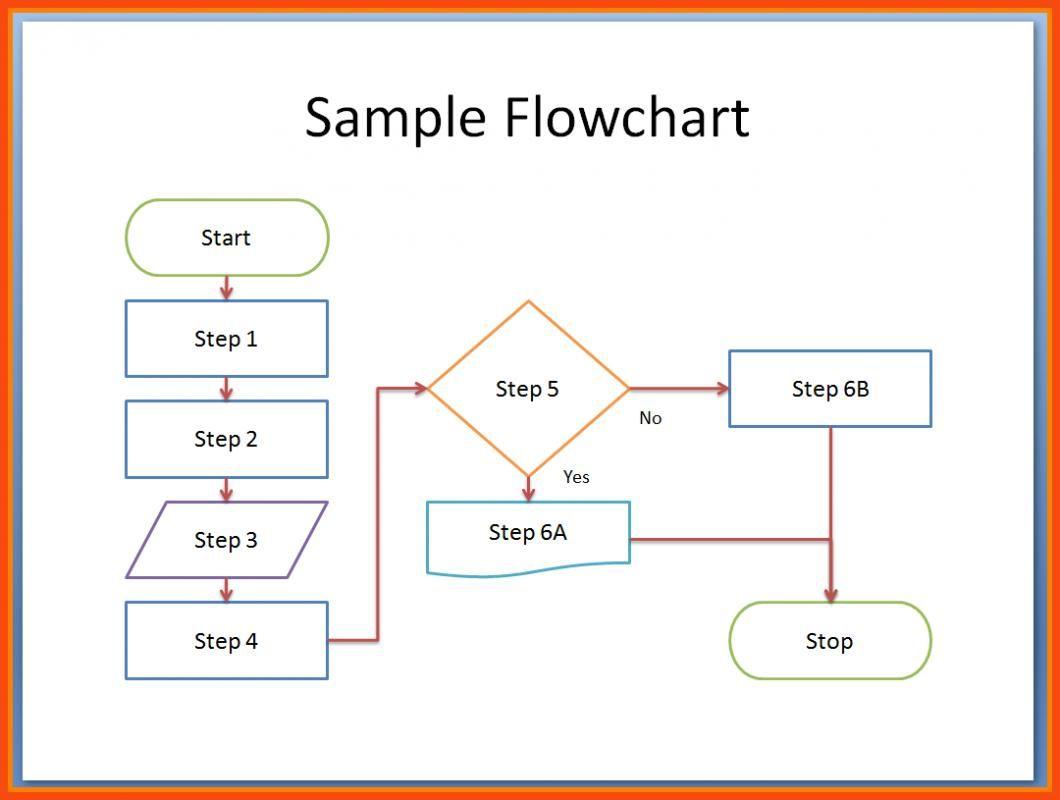 Flowchart Template Word Flow Chart Template Process Flow Chart Flow Chart