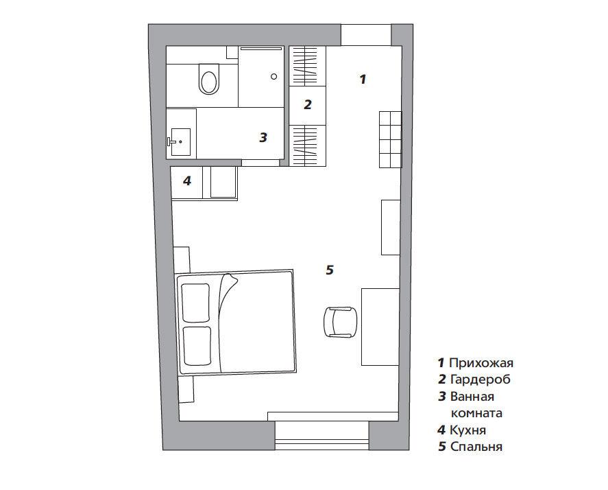 апартаменты гостиничного типа москва