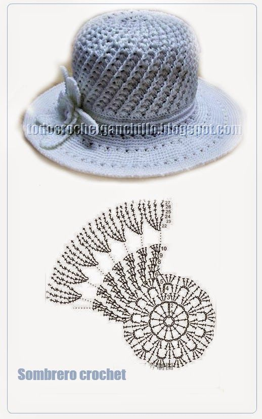 Todo crochet | Шапочки летние | Pinterest | Crochet, Crochet hats ...