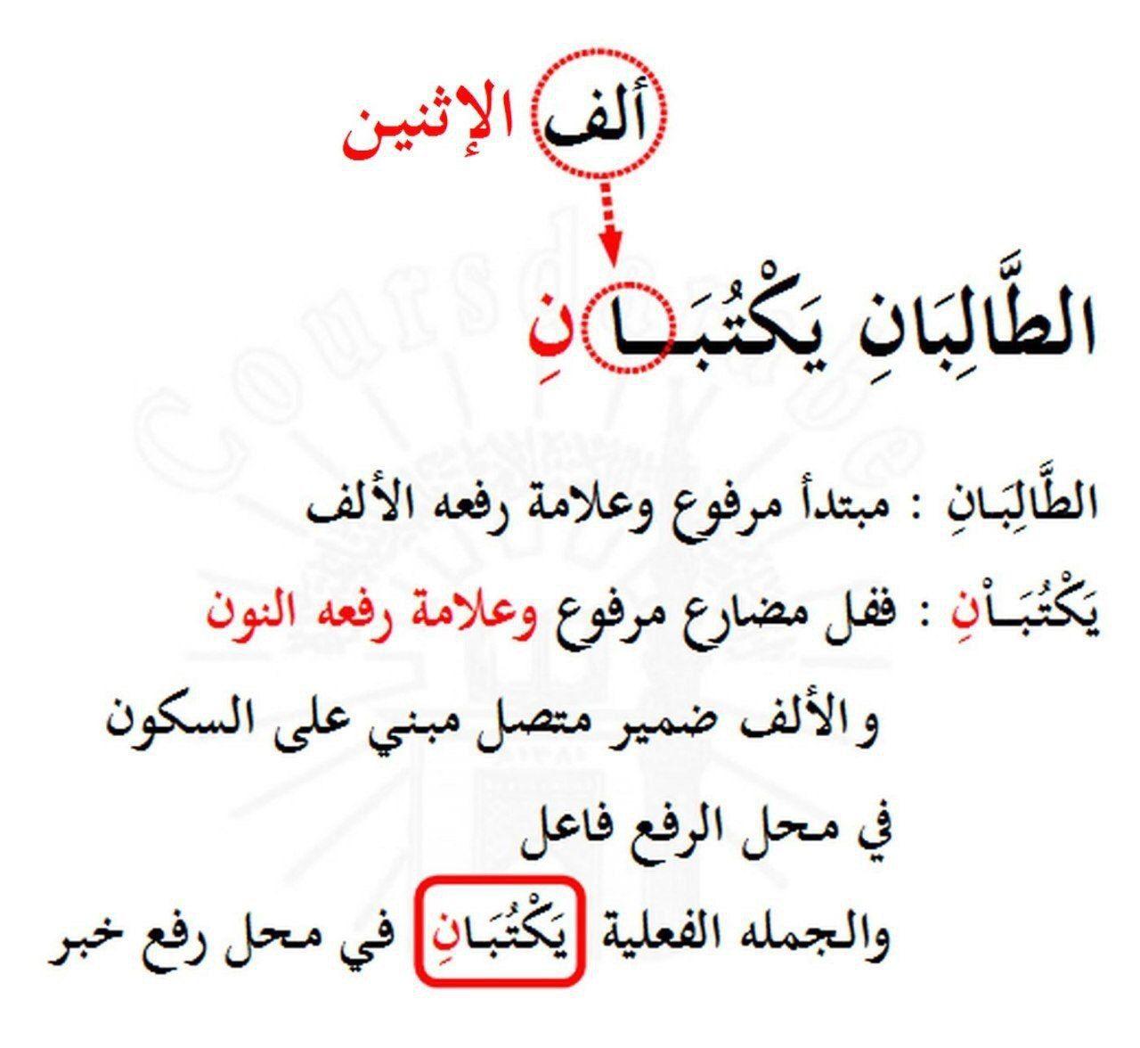 إعراب ألف الإثنين Arabic Language Language Arabic