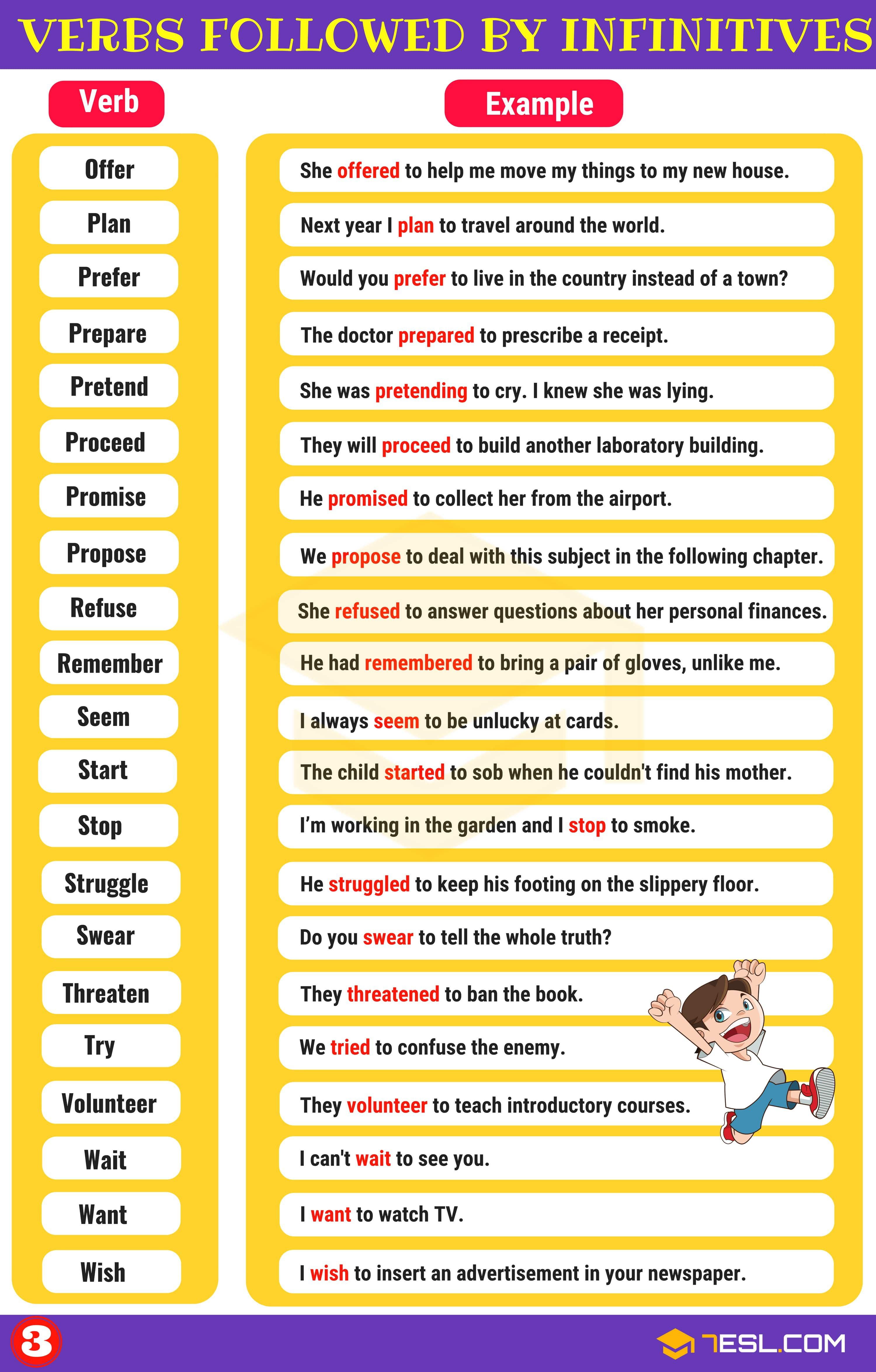 55 Common Verbs Followed By Infinitives In English English