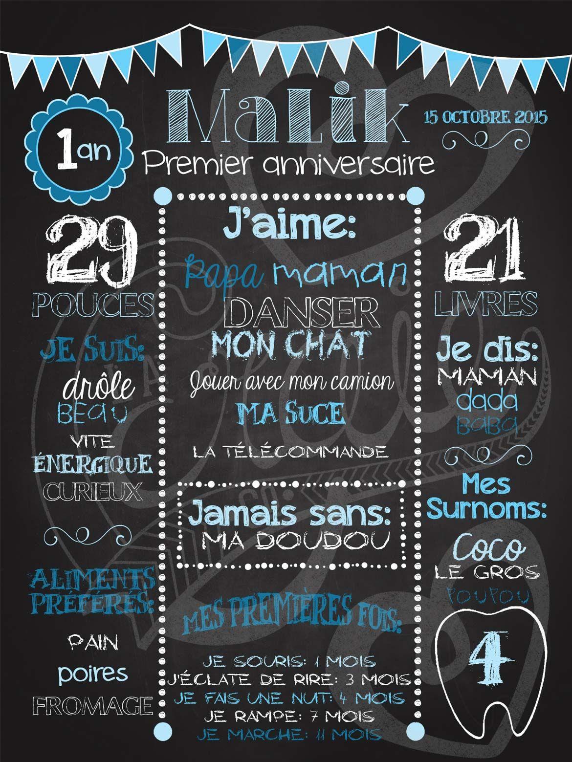 Affiche Personnalisée 1er Anniversaire Bonheur Bleu 2800