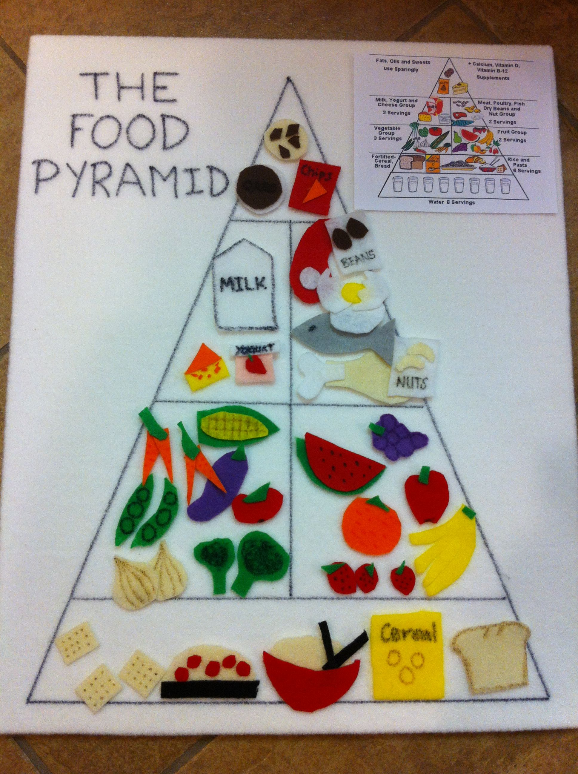 Food Pyramid Get Food Stickets And Put Little Magets On The Back