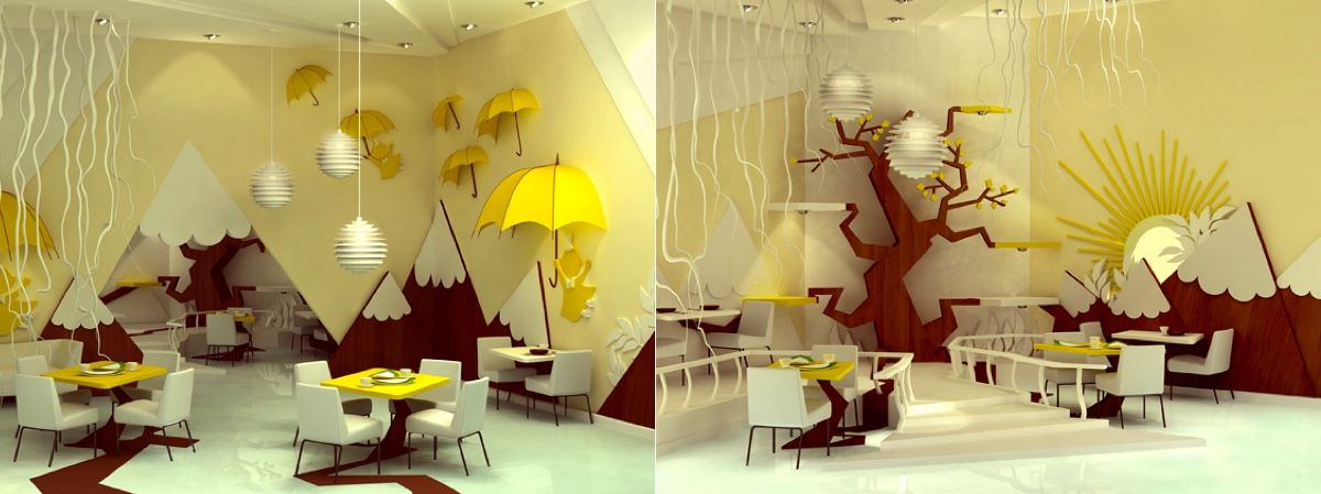 types of kids room decorating ideas and inspiration for wall - Kids Room Wall Decor Ideas