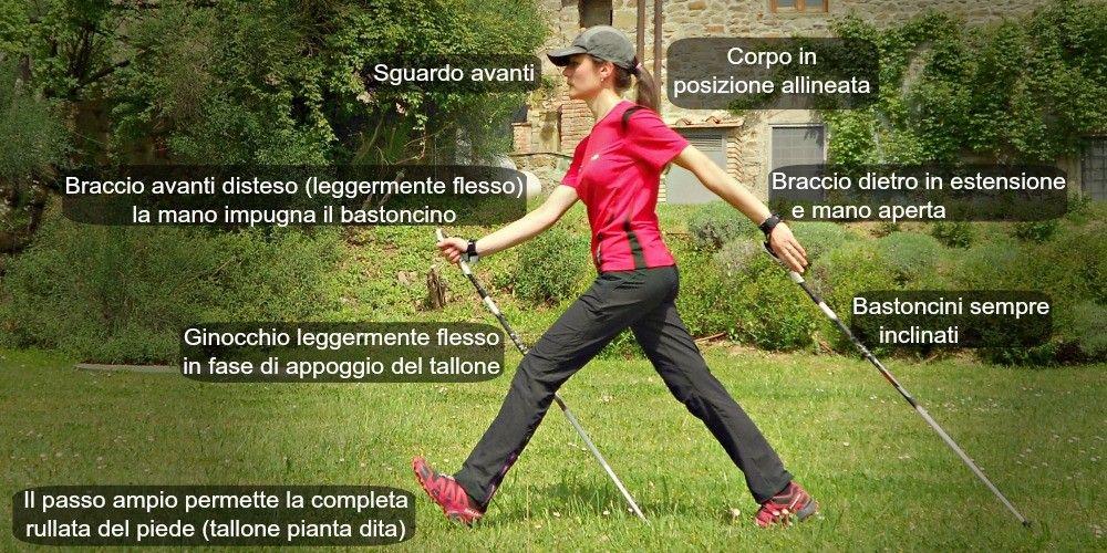 Postura corretta nel Nordic Walking Corpo