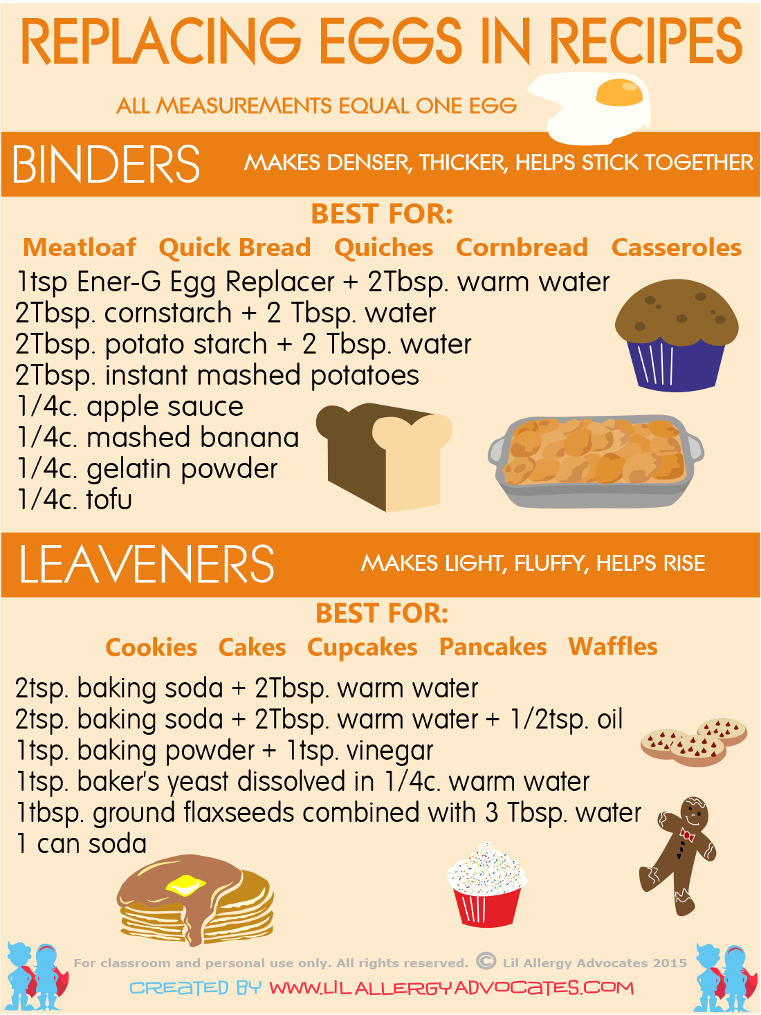 Substitutes for Eggs | 09 Food & Drink | Substitute for egg