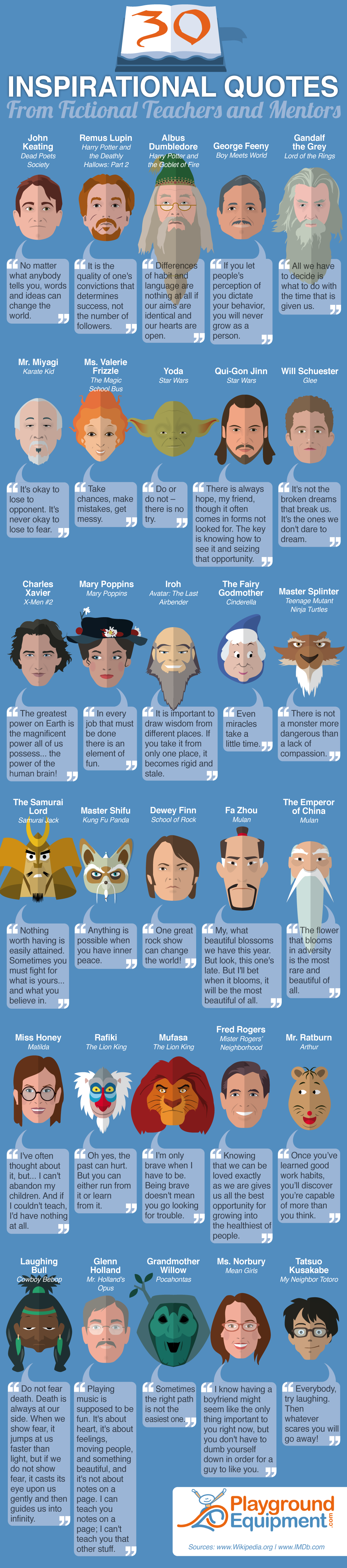 30 inspirational quotes from your favorite fictional characters in