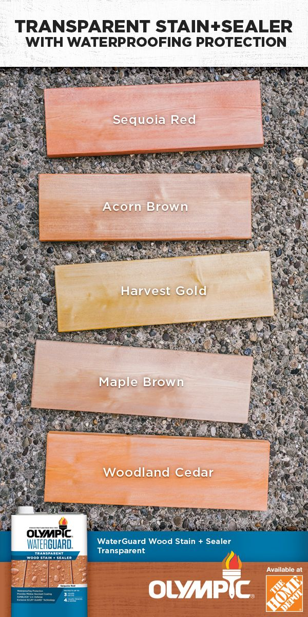 Waterguard For Wood Waterproofing Sealant Clear Professional Quality Paint Products Ppg Coffee Decor Diy Coffee Coffee Signs
