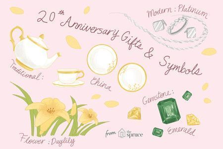 19th Birthday Ideas for Guys Lovely 20th Anniversary Celebration Suggestions #20thanniversarywedding 19th Birthday Ideas for Guys Lovely 20th Anniversary Celebration Suggestions #20thanniversarywedding 19th Birthday Ideas for Guys Lovely 20th Anniversary Celebration Suggestions #20thanniversarywedding 19th Birthday Ideas for Guys Lovely 20th Anniversary Celebration Suggestions #20thanniversarywedding