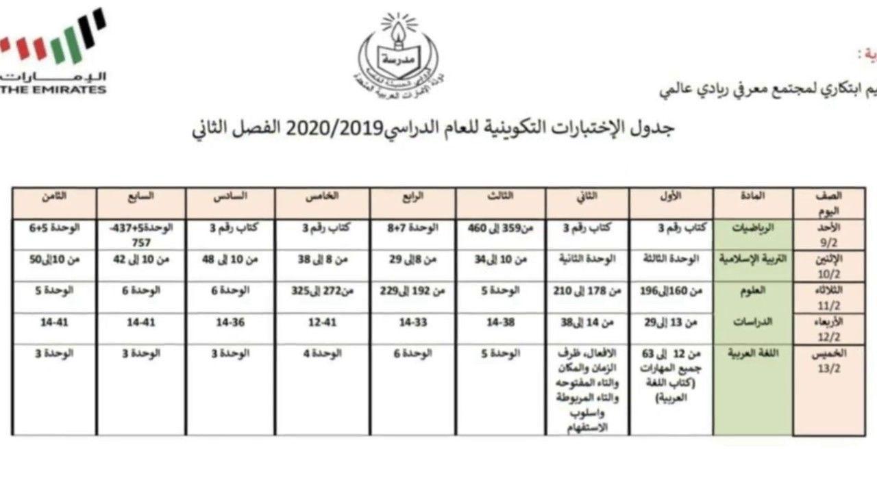 مواعيد الإمتحانات التكوينية الموحدة للفصل الدراسي الثاني للعام 2020 2019 Periodic Table Diagram