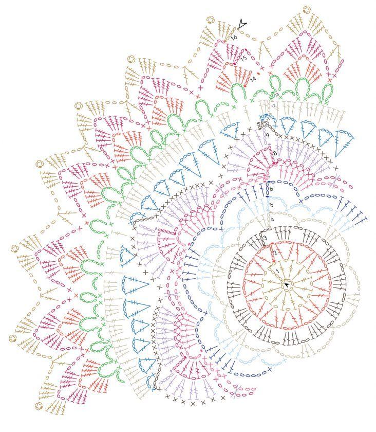 Mandala optique d'ARNE & CARLOS – Patron au crochet gratuit   – Zukünftige Projekte