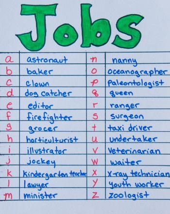 Alphabet dating ideas jobs