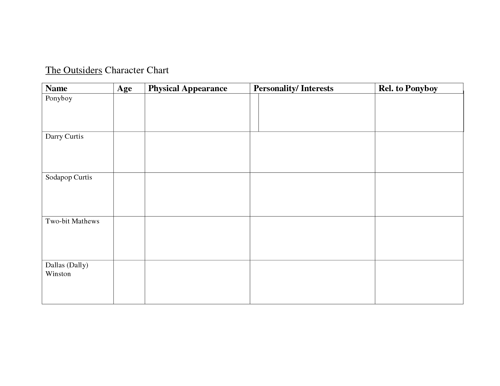 Worksheets Sarah Plain And Tall Worksheets the outsiders worksheets character chart amber chart