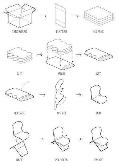 Concept Diagram Urban Design Diagram Concept Diagram
