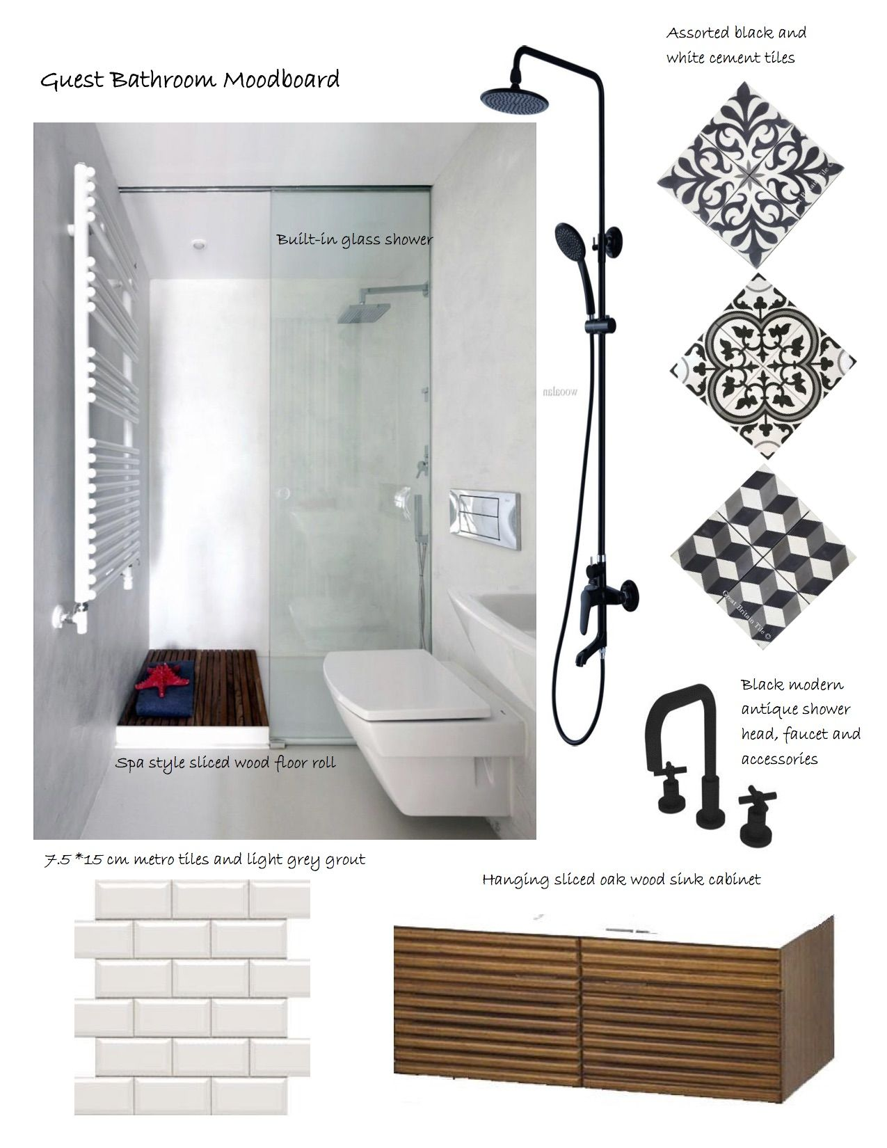 Eclectic Bathroom design concept board. Let us help you make your ...