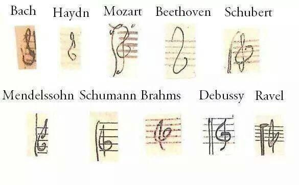 how to draw viola clef