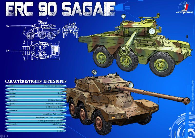 L'ERC 90 SAGAIE