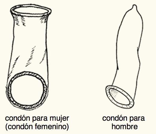 Siempre use un condón para hombre o para mujer para protegerse contra el VIH/SIDA y otras ITS.