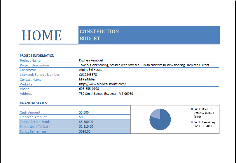Home construction budget worksheet DOWNLOAD at http://www ...