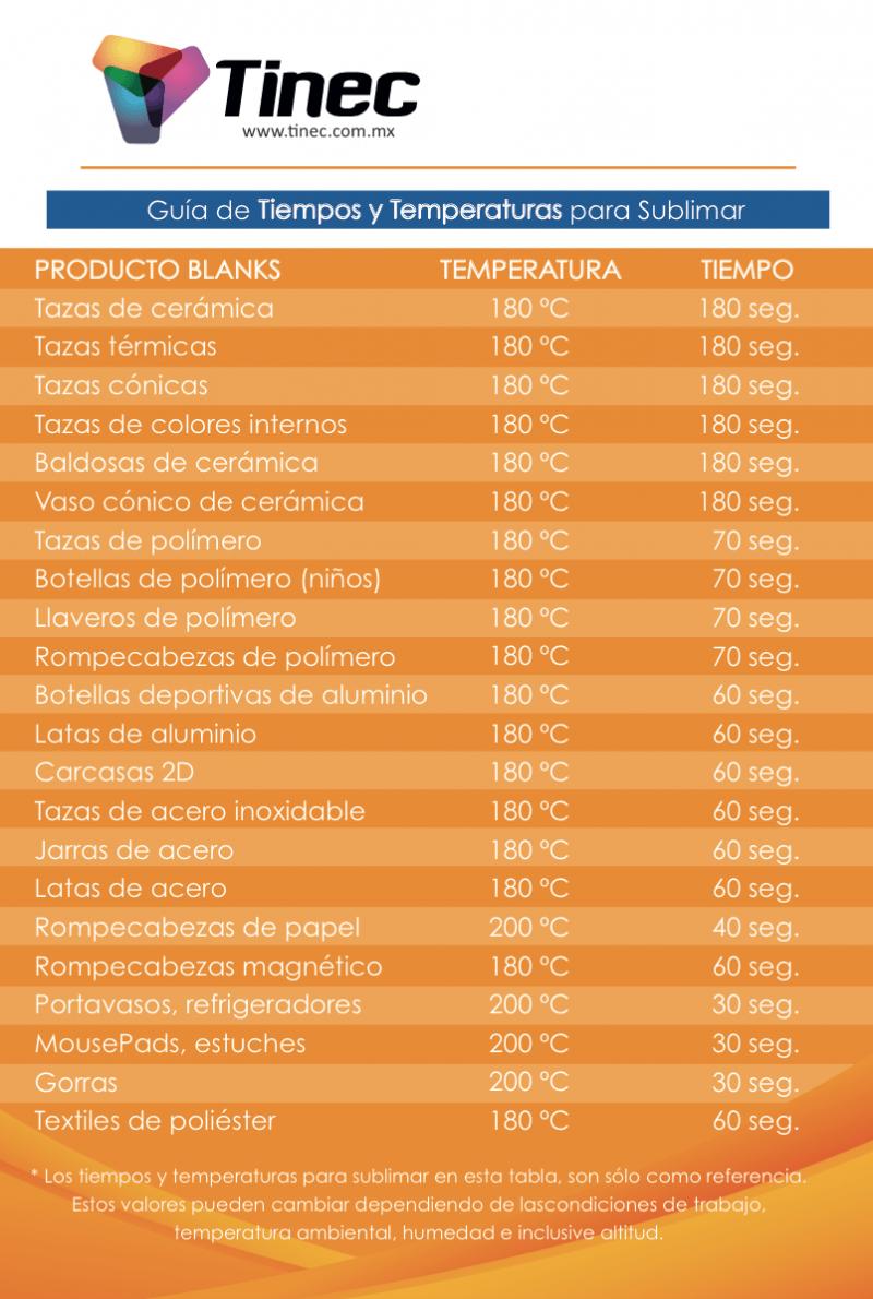 Tabla de tiempos y temperaturas para sublimar   Proyecto de Tazas ...