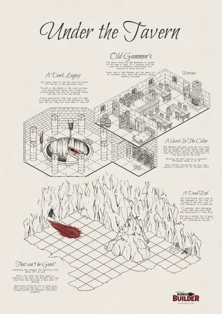 Dungeon Builder - The Isometric Map Maker | Hobbyte | logan! in 2019