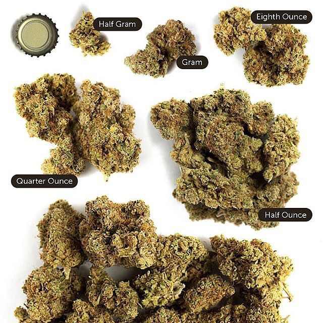 What Does One Gram Of Weed Look Like? A Visual Guide To
