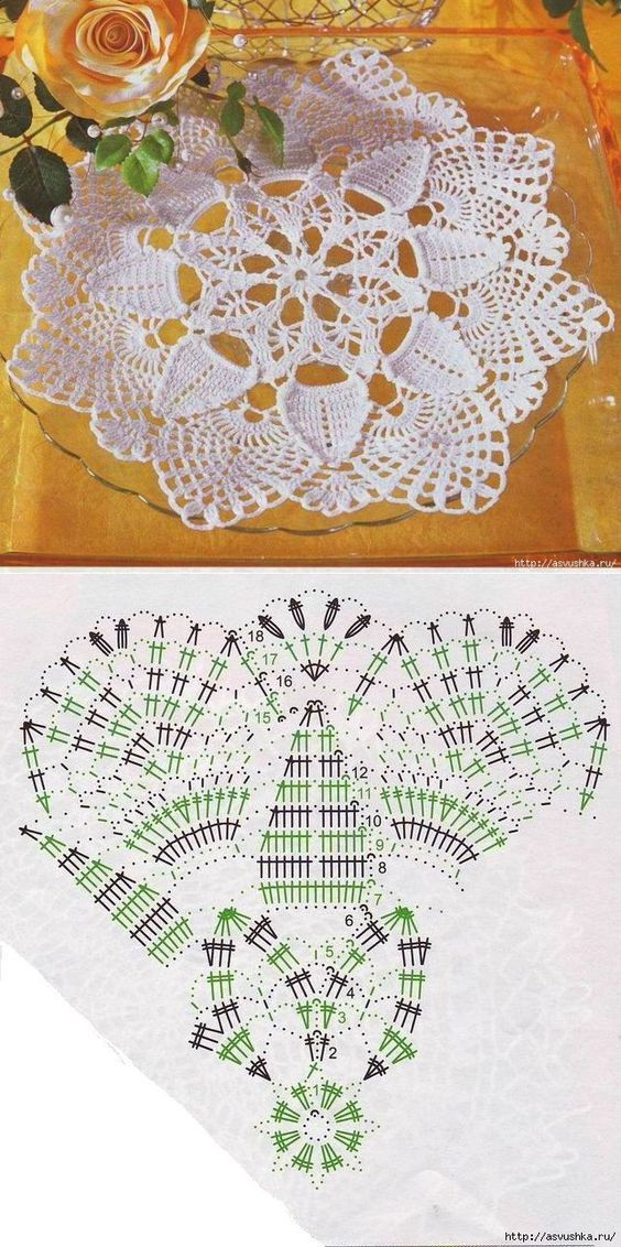 Modelli di centrini all\'uncinetto | DIY and crafts | Pinterest ...