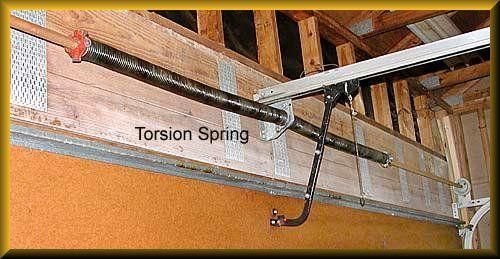 Replacing Garage Door Springs Garage Door Torsion Spring Garage