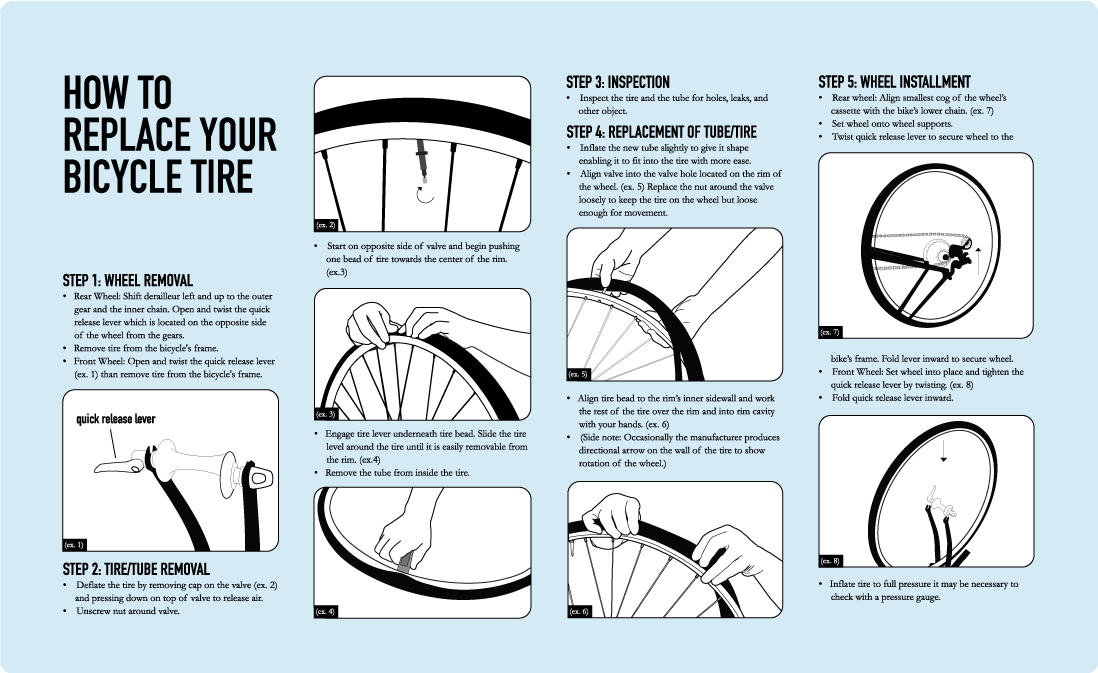 How To Replace Your Bicycle Tire Manual Bicycle Tires Bike Tire